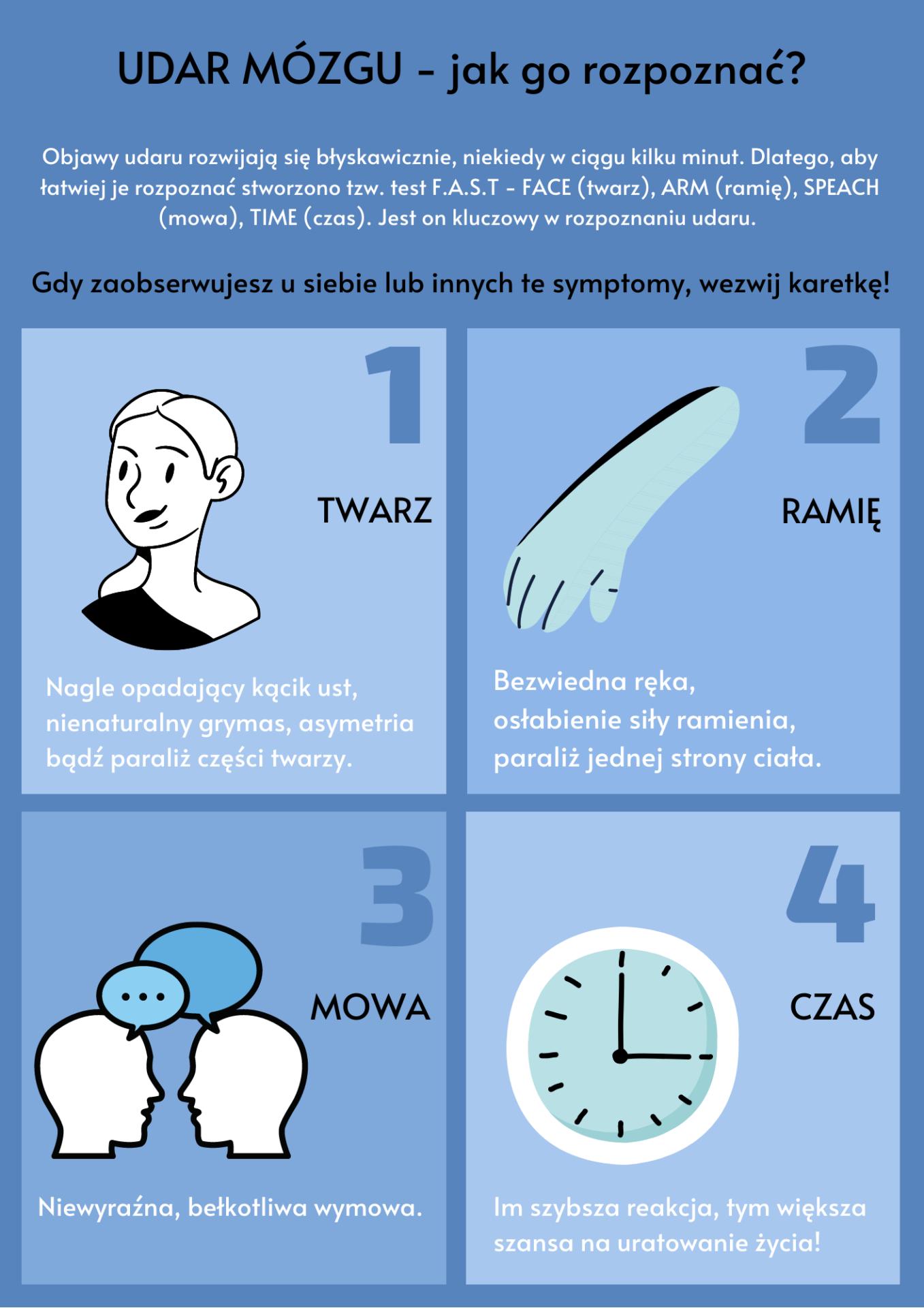 Jak rozpoznać udar mózgu